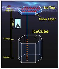icecubediagram.png